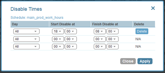 CPM EBS snapshots dynamic scheduling sched1 disabled time